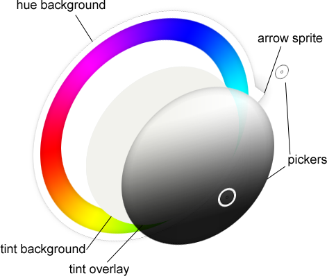 CCControlColourPicker
